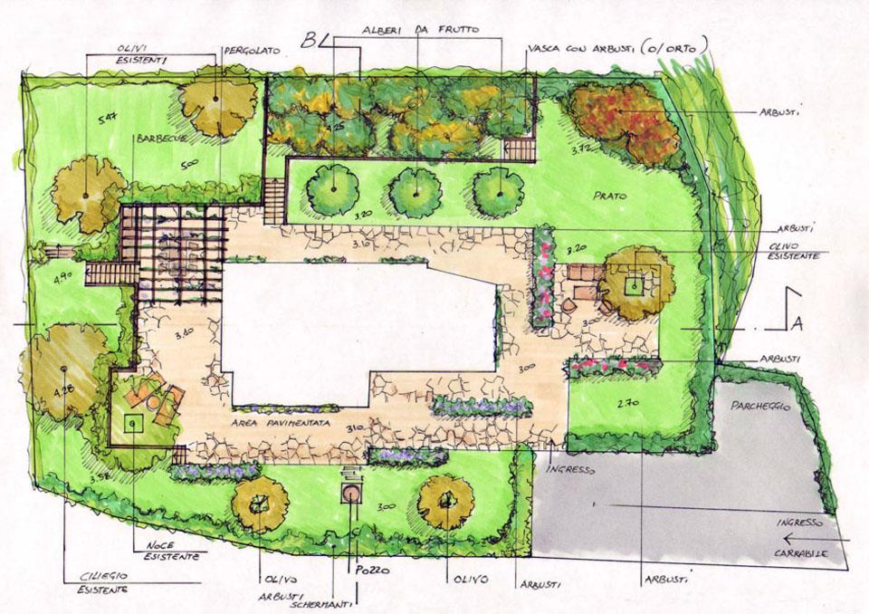Giardino privato stefania lorenzini architetto e garden for Planimetrie della casa di gambrel